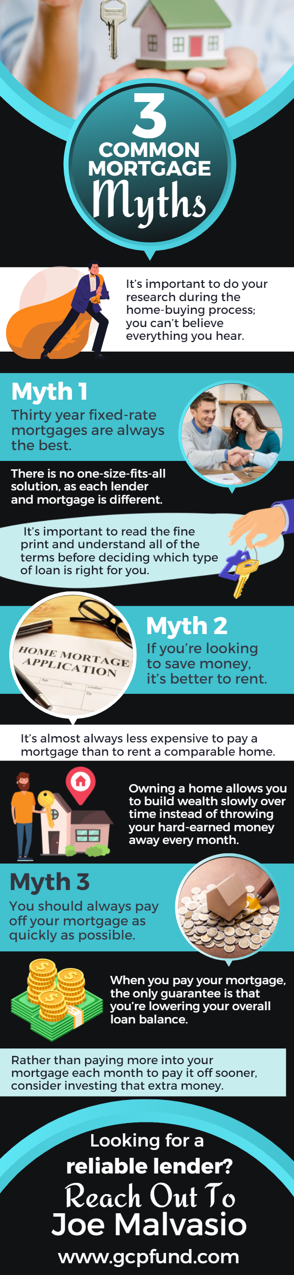 3 Common Mortgage Myths
